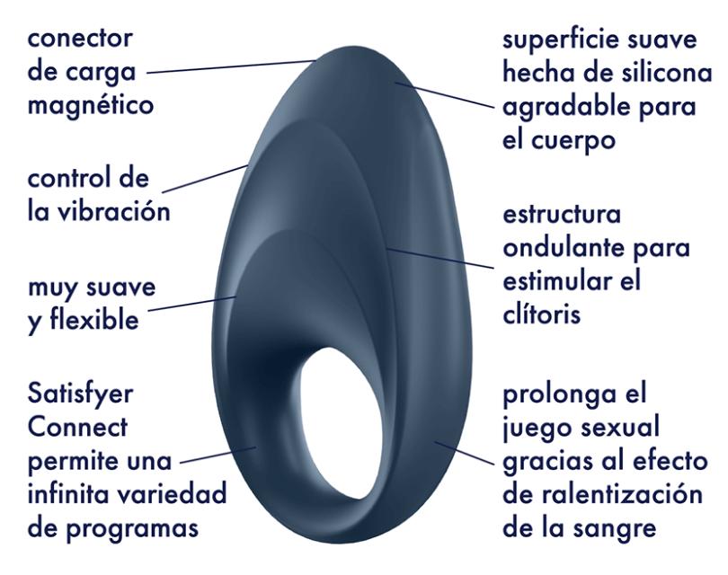 Satisfyer Migthy One anillo vibrador con bluetooth APP