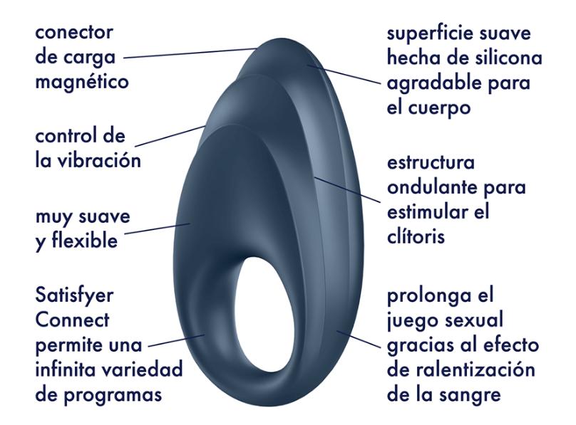 Satisfyer Powerful One anillo vibrador con bluetooth APP
