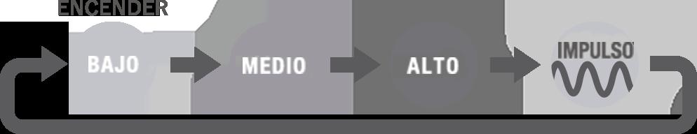 intensidades del vibrador iroha mikazuki